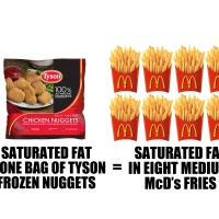 Why Fooducated Has Been M.I.A. and Why You Really Should Avoid Chicken Nuggets